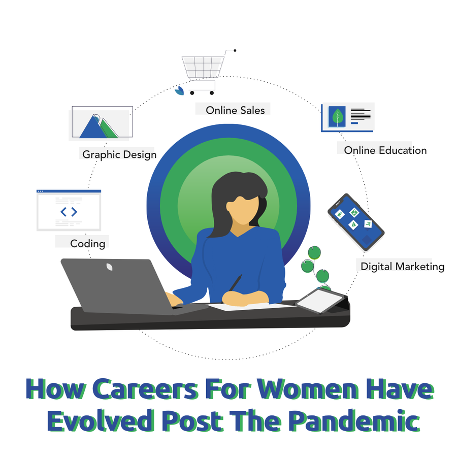Career post pandemic